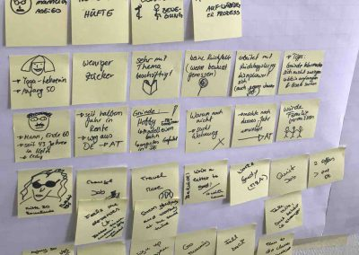 User Stories Design Thinking